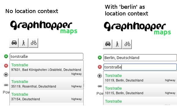 location-context