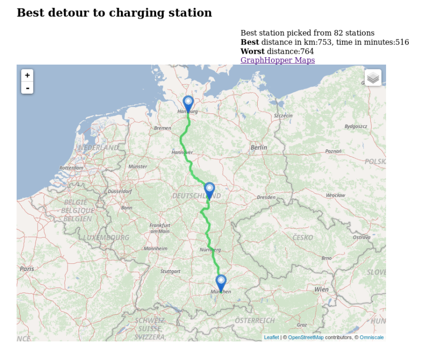 best-station-tour